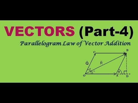 Vector (part-4) |Parallelogram Law of Vector Addition| CBSE CLASS 11 | P...