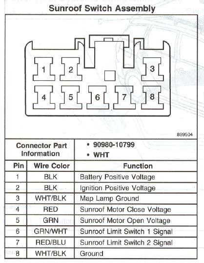 Diagram 2009 Pontiac Vibe Radio Wiring Diagram Full Version Hd Quality Wiring Diagram Tawndiagram Radd Fr