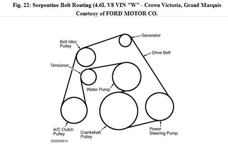 BELT DIAGRAM FOR 2000 LINCOLN CONTINENTAL