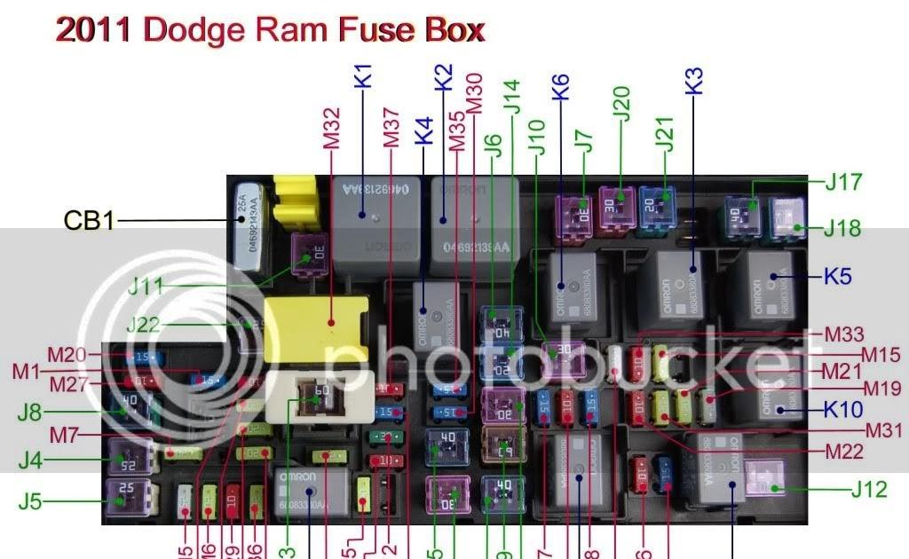 2014 dodge ram 1500 fuse box diagram - wiring site resource  wiring site resource