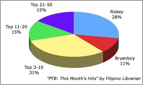 top 5 talumpati Biglaang talumpati pangkat 3 cabuslay, ryan vincent flores, mikaela.
