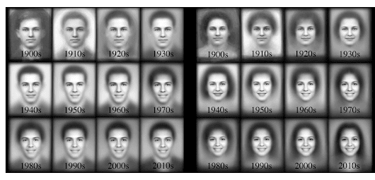 Data Mining Reveals How Smiling Evolved During a Century of Yearbook Photos | MIT Technology Review