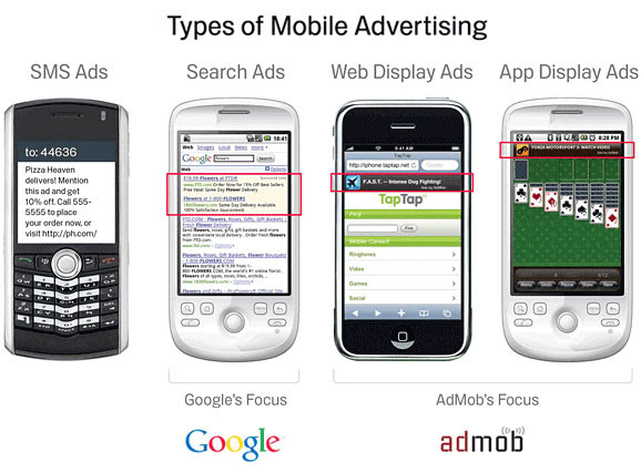 Types-of-Mobile-Advertising