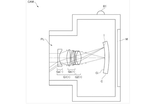 Nikon 35mm f/2 Lens Patent for Full Frame Camera with Curved Sensor - Daily Camera News