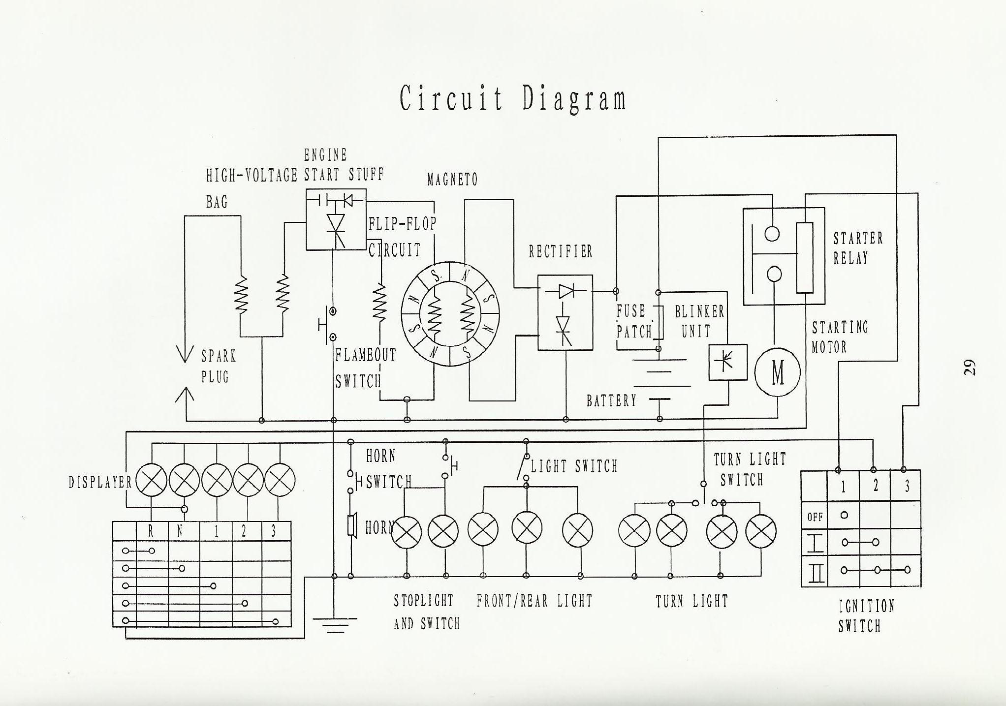 Manco Go Kart Parts Diagram