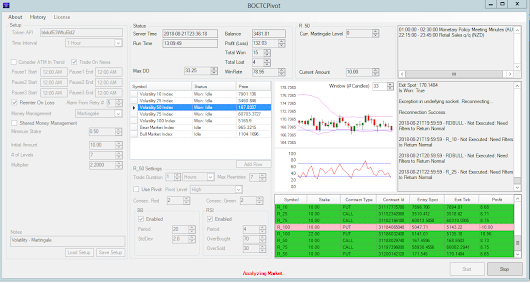 Binary Bot Free Download - Binary Options Copy Trading Club