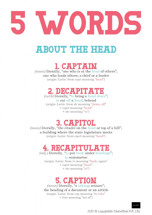 5 Words about the Head