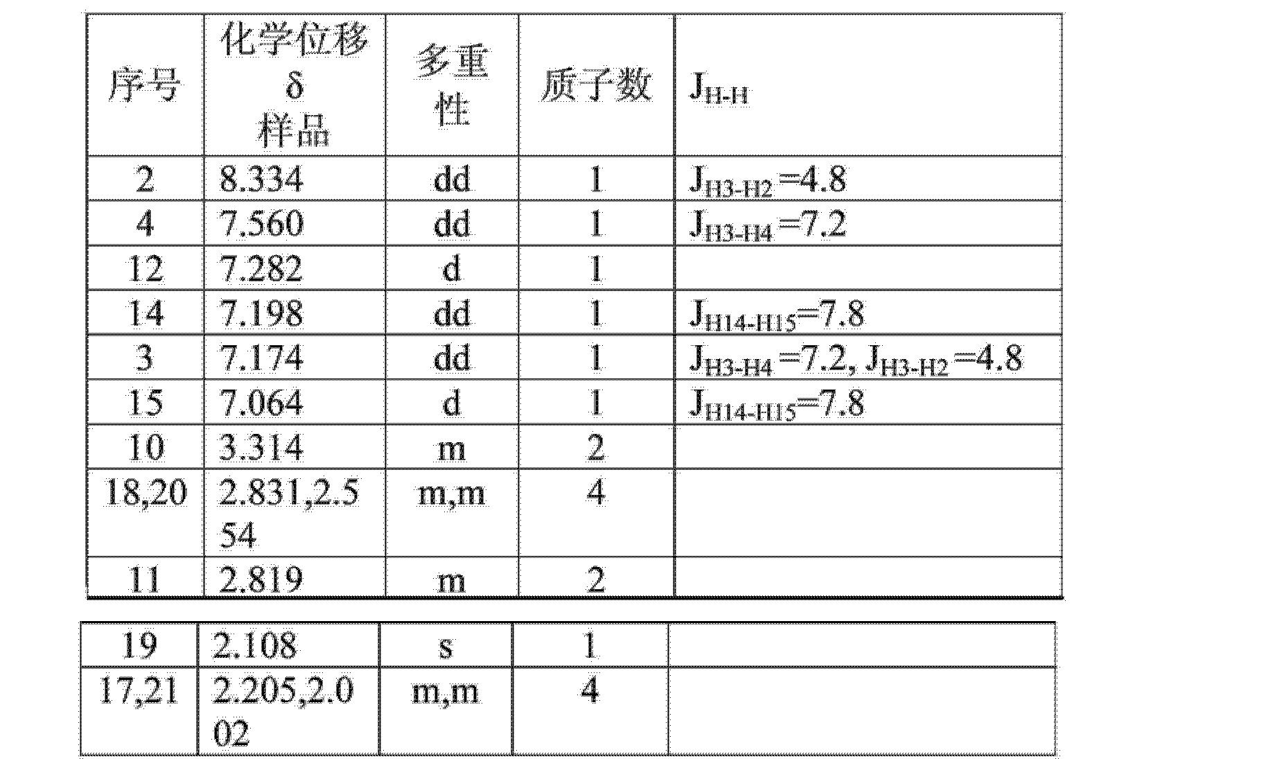 Figure CN103755682AD00062