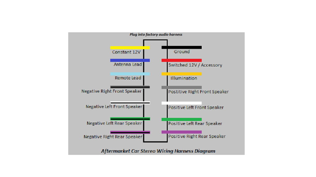 sony car stereo wiring diagram  wiring diagram