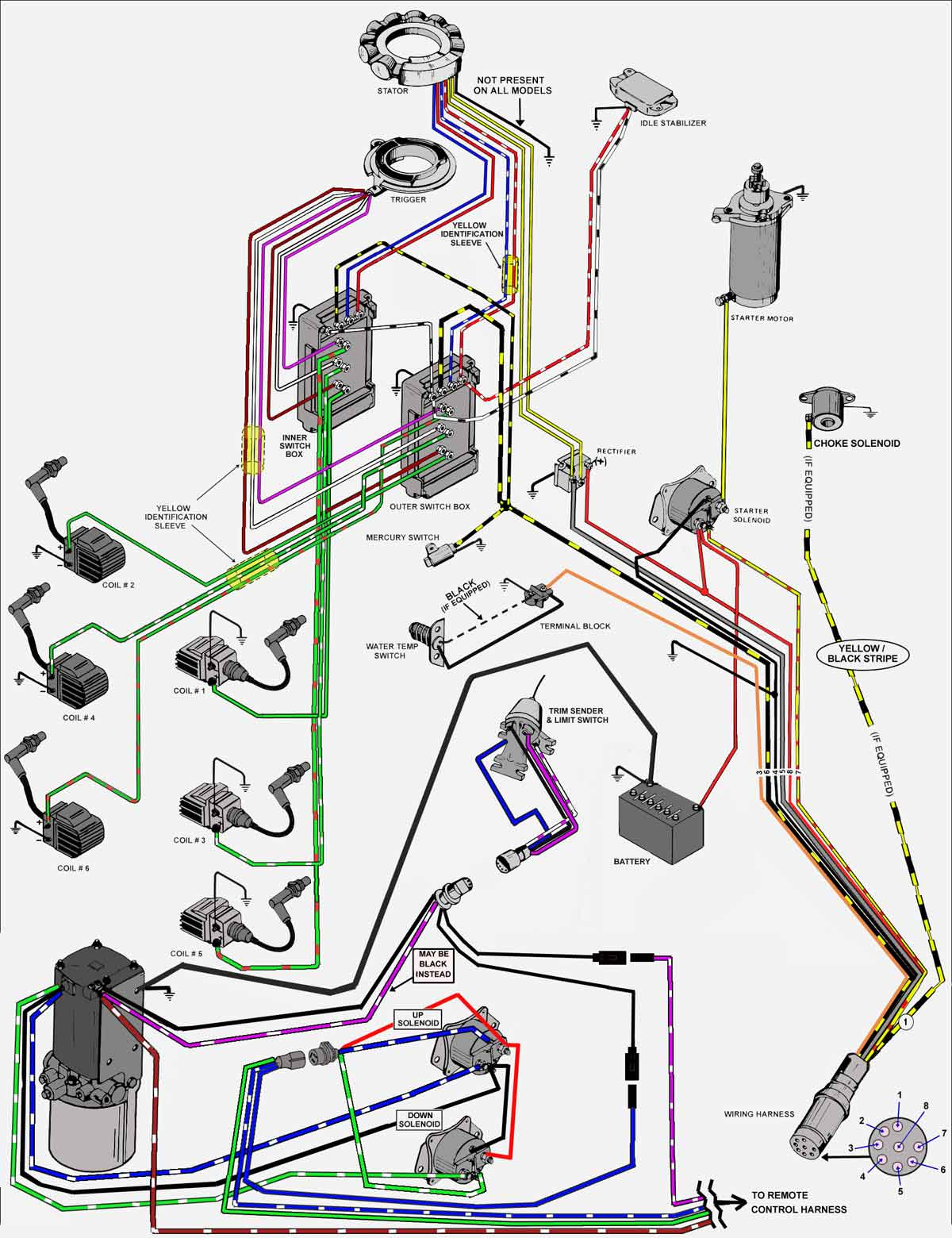 Diagram Cmc Tilt And Trim Wiring Diagram Full Version Hd Quality Wiring Diagram Dowiring18 Lasagradellacastagna It
