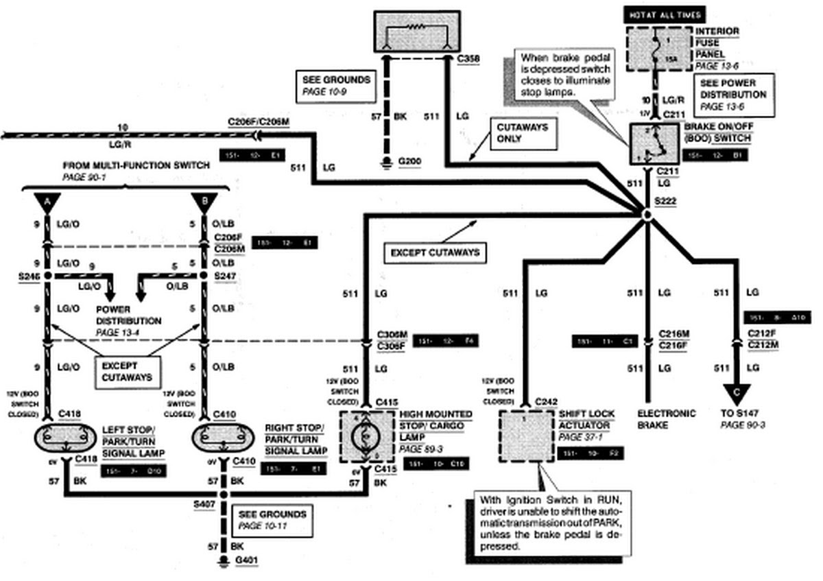 Diagram 2006 Ford E350 Brake Light Wiring Diagram Full Version Hd Quality Wiring Diagram Diagramaliffg Nowroma It