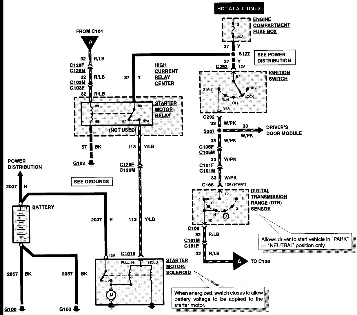 Stater 1994 F150 Wiring Diagram Wiring Diagram Effective A Effective A Bowlingronta It