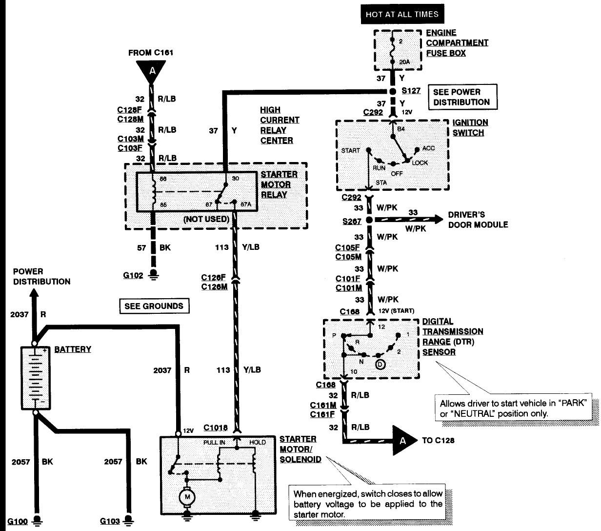 1999 Ford F 150 Starter Wiring Diagram Fender Cyclone Wiring Diagram 2 Jimny Waystar Fr