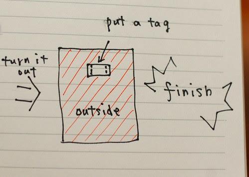 How to make a bag 6