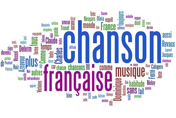 Wyzwanie muzyczne #8 - nagłówek - Francuski przy kawie