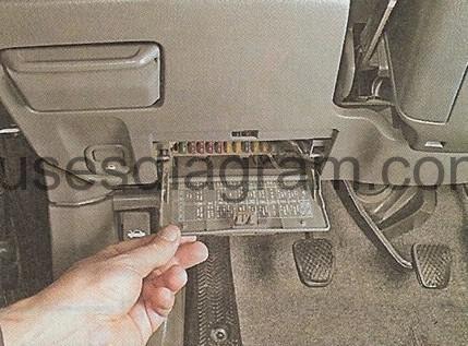 Fuse box Honda CR-V 1997-2001