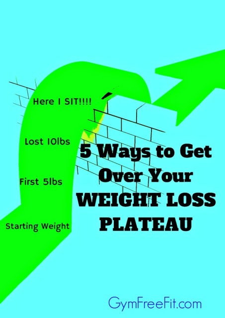 5 Ways to Get Over Your Weight Loss Plateau - Gym Free Fitness
