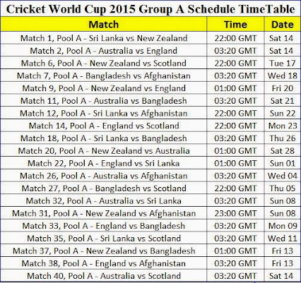 Search results for icc cricket world cup 2015 time table for Tekerala org time table 2015