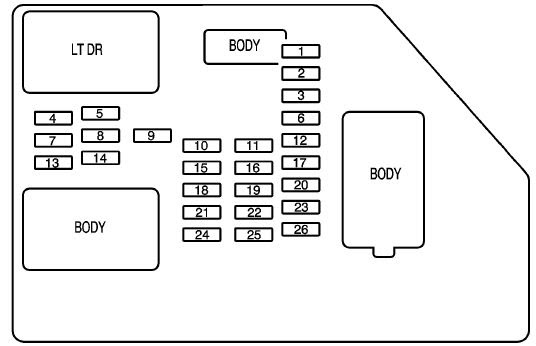 Chevrolet Avalanche 2008 Fuse Box Diagram Auto Genius