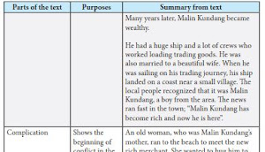 Jawaban Bahasa Inggris Kelas 10 Halaman 163 Task 1 : Kunci Jawaban Bahasa Inggris Kelas 10 Buku Siswa Kurikulum 2013 Edisi Revisi 2017 Ilmu Edukasi - Kumpulan soal bahasa inggris expert dan kunci jawaban.
