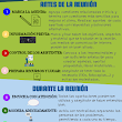 INFOGRAFÍA REUNIONES EFICACES by inmamaestra on Genial.ly