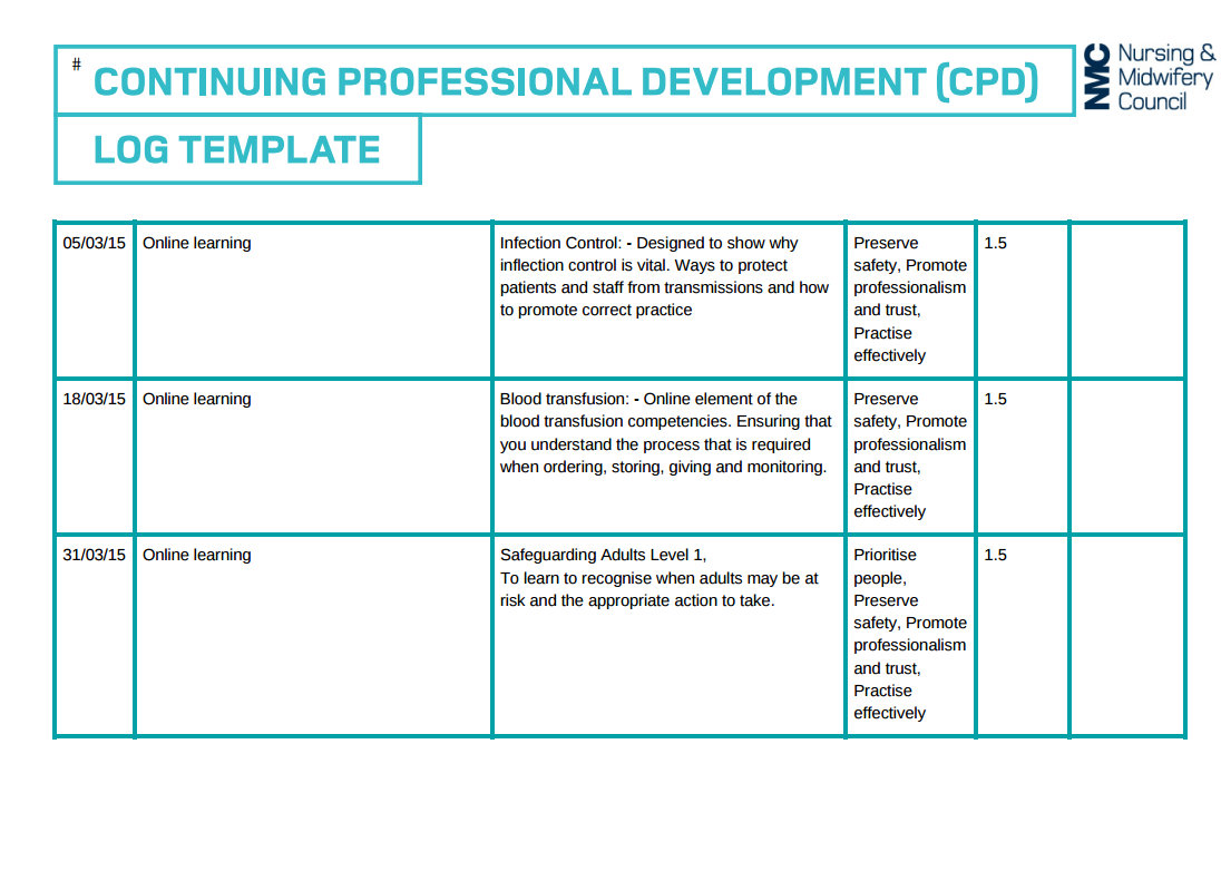 example of nursing cpd portfolio