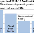 Industry Intensifies U.S. 'Clean Coal' Campaign - Institute for Energy Economics & Financial Analysis