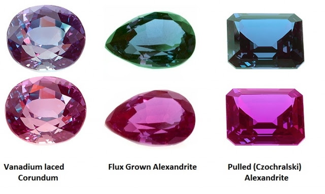 Resultado de imagen para pleocroismo  gemstones