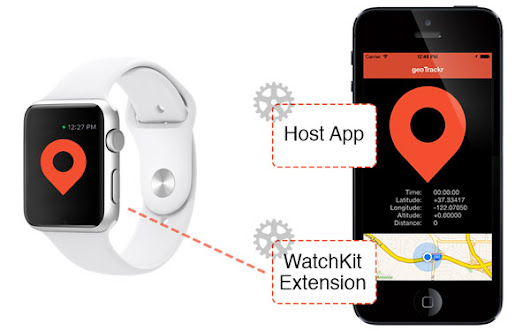 Bidirectional Communication Between An Apple Watch and the Host App