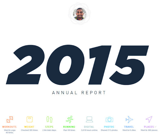 Create Your Own Feltron-Like Annual Report with Gyroscope | Lifestream Blog