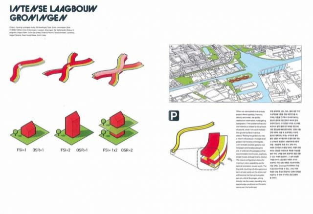 Architectural and Program Diagrams 1 - Planum - The ...