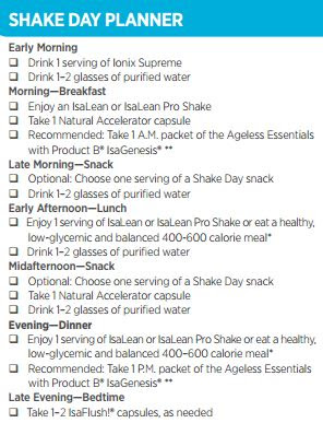 Isagenix 3 shakes a day