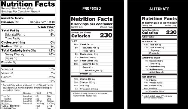 Proposals: The FDA released images showing how the proposed new nutrition labels will look compared to current labels (left). The new label will have a bolder calorie count and will have a line for 'added sugars'