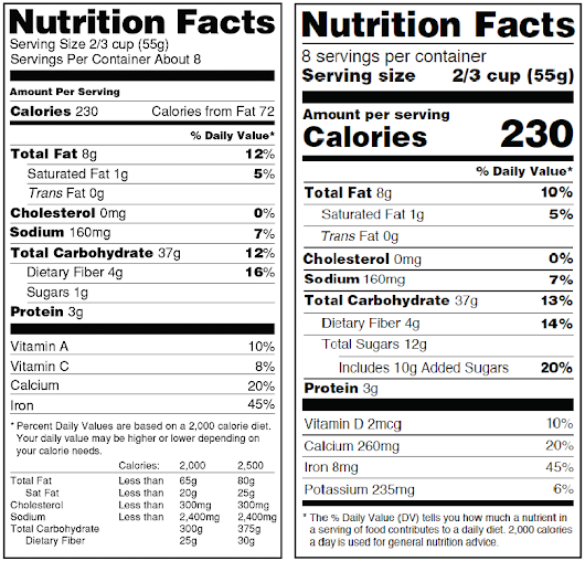 FDA Postpones Compliance Date for Nutrition Facts Labeling