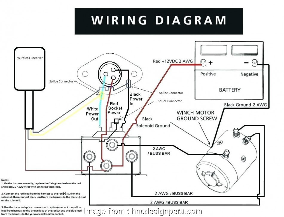 Diagram Ez Go Wiring Diagram Starter Motor Full Version Hd Quality Starter Motor Ktwdiagrams Media90 It