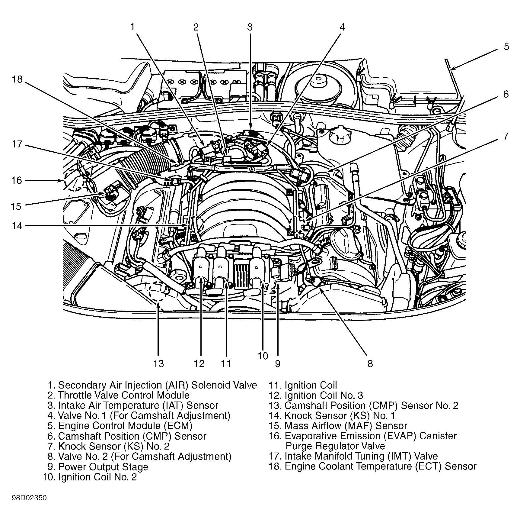 2005 dodge neon parts diagram - best wiring diagrams pour-asset -  pour-asset.ekoegur.es  ekoegur.es