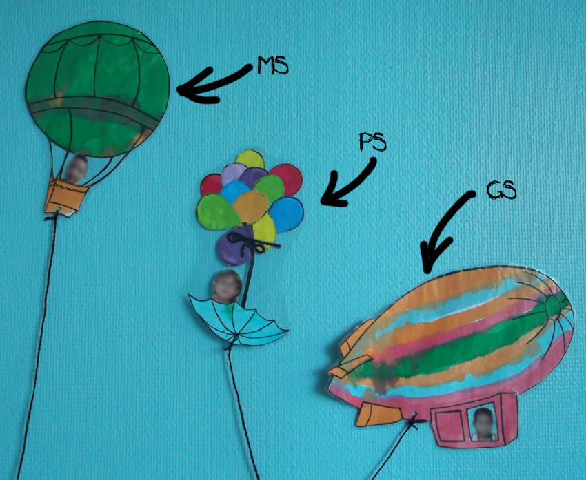 ballon dirigeable pour porte manteau maternelle