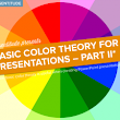 How basic color combinations are useful when creating PowerPoint presentations.