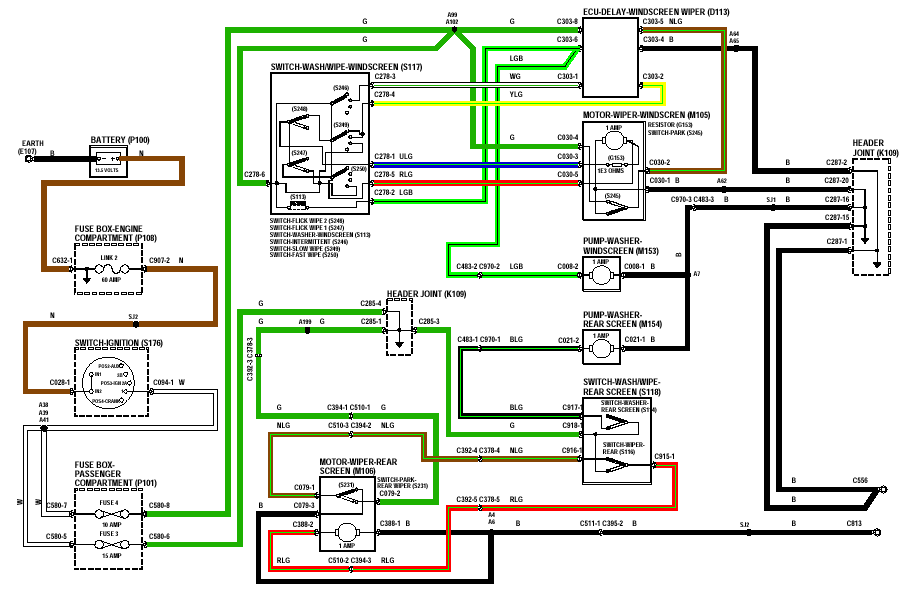 1996 Land Rover Defender 110 Wiring Diagram - Wiring Diagram
