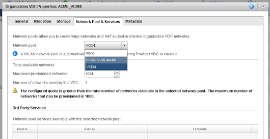 VCDNI to VXLAN Migration