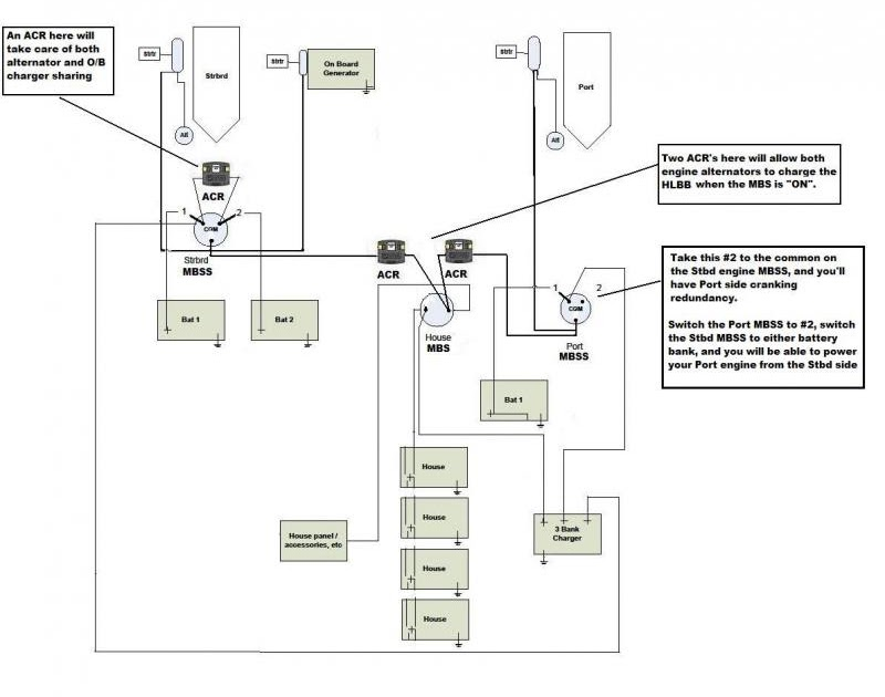 21 Awesome Blue Sea Battery Switch Diagram