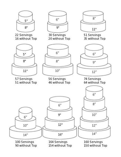 1000  images about cakes sizes on Pinterest   Cake serving