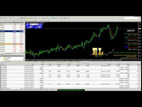 Software Trading Saham Options, Forex terbaik
