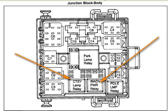 DIAGRAM] Seat Warmer Wiring Diagram Impala 01 FULL Version HD Quality Impala  01 - DIAGRAMHS.CASAMANUELLI.ITdiagramhs.casamanuelli.it