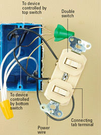 Combination Switches: Double, Unswitched, Toggle, Remote, Fan, GFCI, More - How to Install a ...