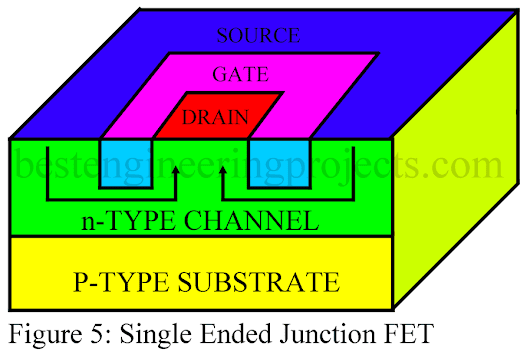 Junction Field Effect Transistor (JFET) | Working - Best Engineering Projects