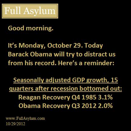 Obama's Record: GDP