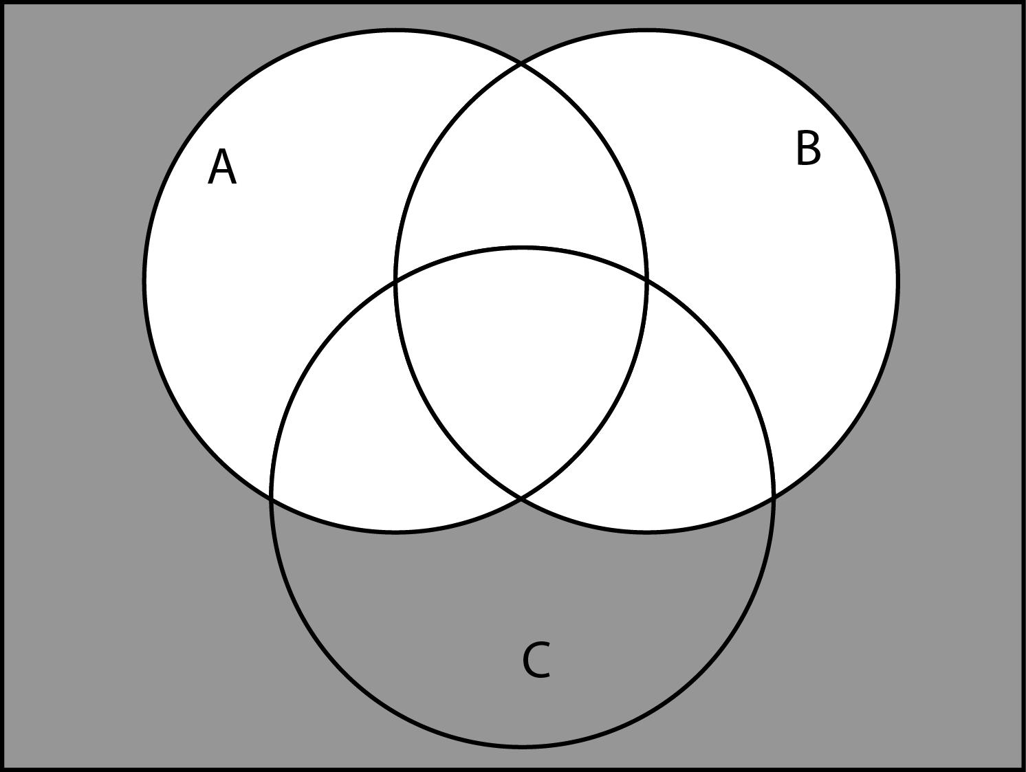 Venn Diagram A Union B - Wiring Diagram