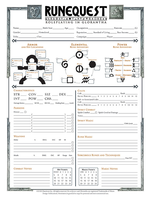 RuneQuest Character Sheets