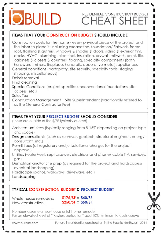 Defining a Construction Budget; The 2014 Cheat Sheet | Build Blog